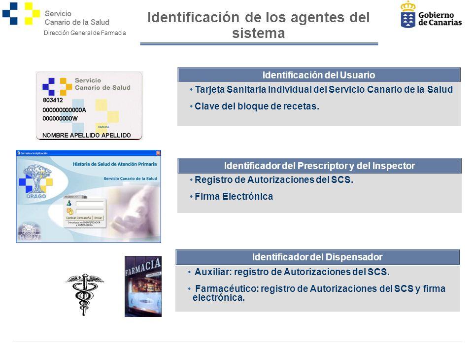 Identificación de los agentes del sistema