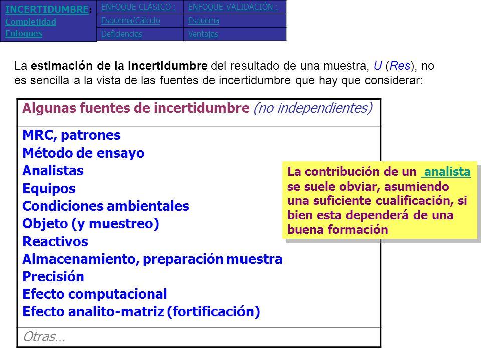 Algunas fuentes de incertidumbre (no independientes) MRC, patrones