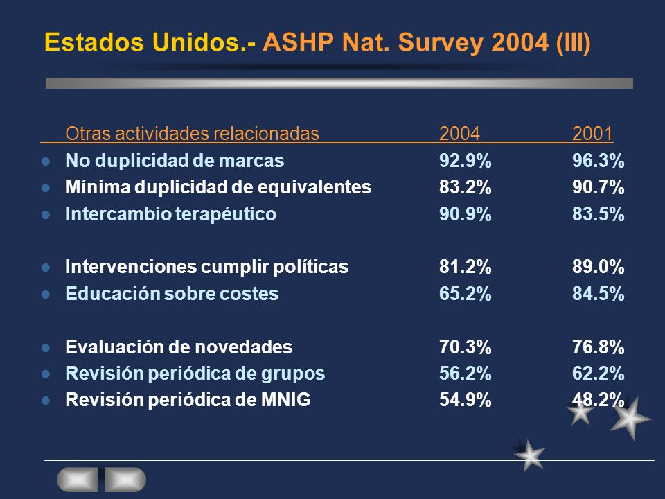 Estados Unidos.- ASHP Nat. Survey 2004 (III)