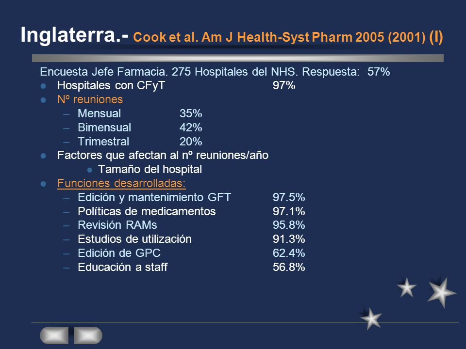 Inglaterra.- Cook et al. Am J Health-Syst Pharm 2005 (2001) (I)
