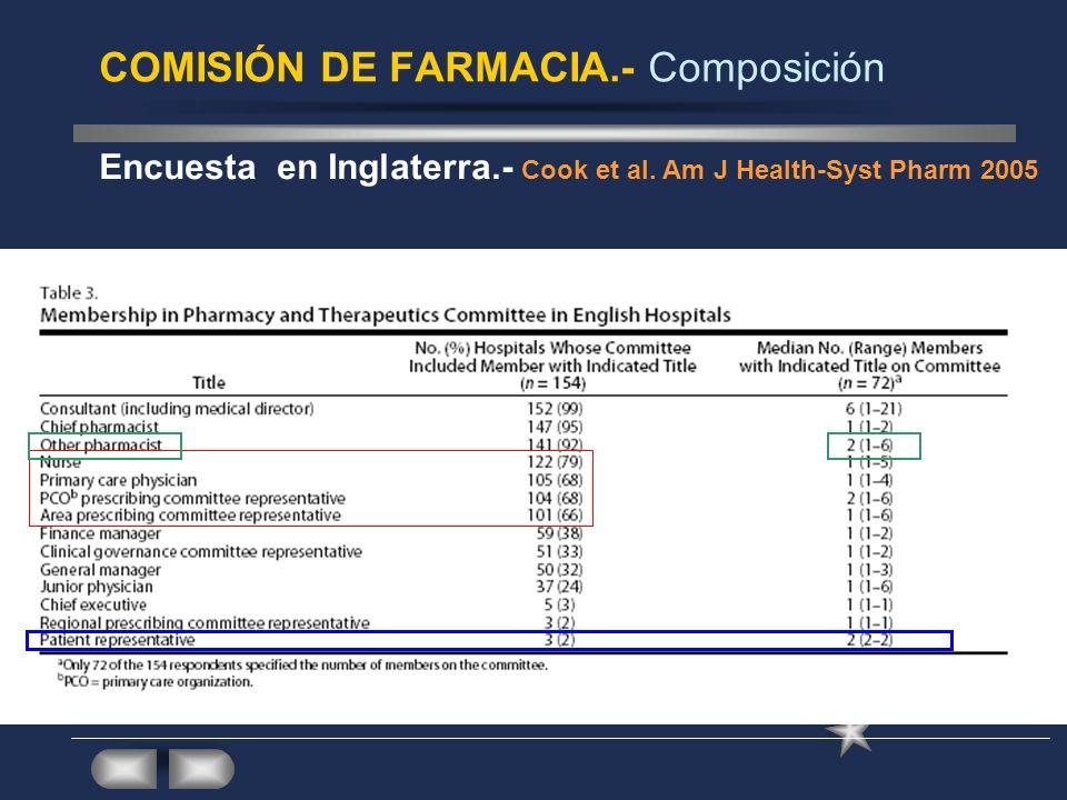 COMISIÓN DE FARMACIA.- Composición