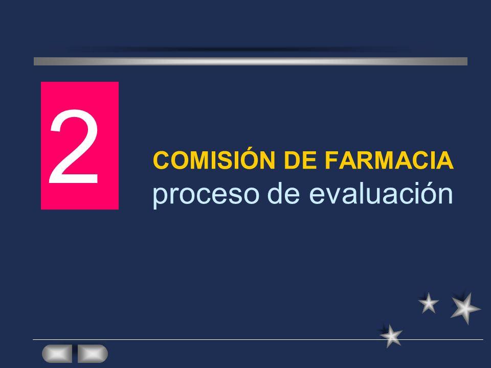 COMISIÓN DE FARMACIA proceso de evaluación