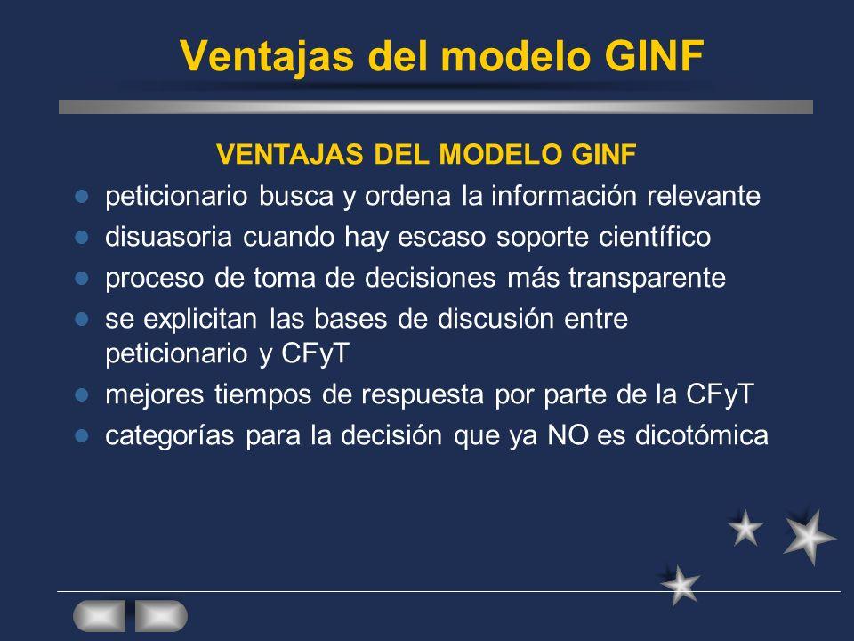 Ventajas del modelo GINF