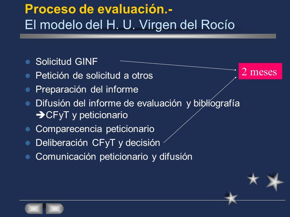 Proceso de evaluación.- El modelo del H. U. Virgen del Rocío