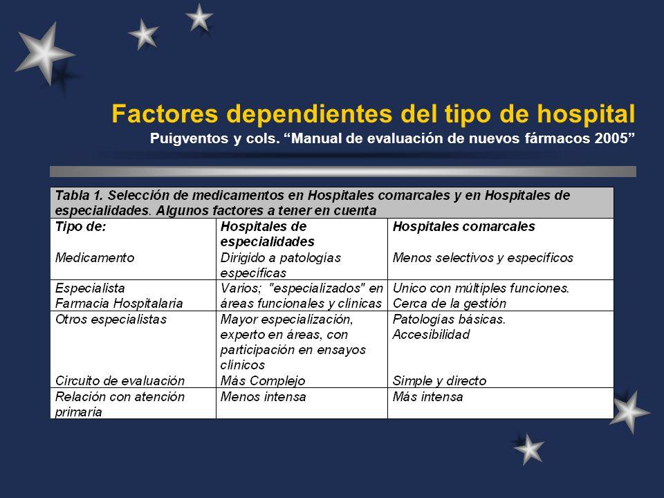 Factores dependientes del tipo de hospital Puigventos y cols