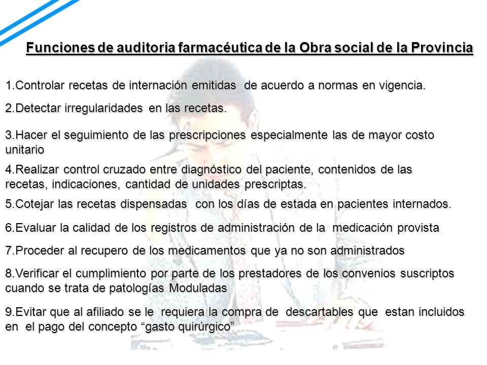 Funciones de auditoria farmacéutica de la Obra social de la Provincia