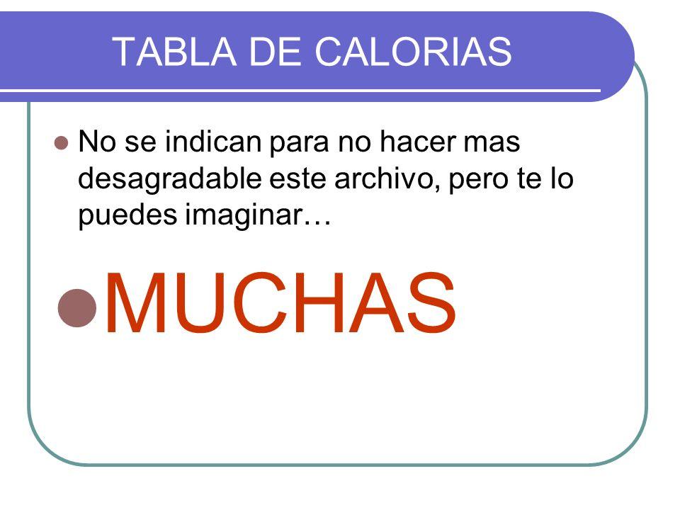 MUCHAS TABLA DE CALORIAS