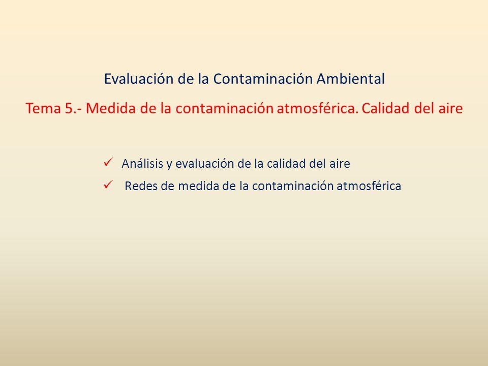 Evaluación de la Contaminación Ambiental