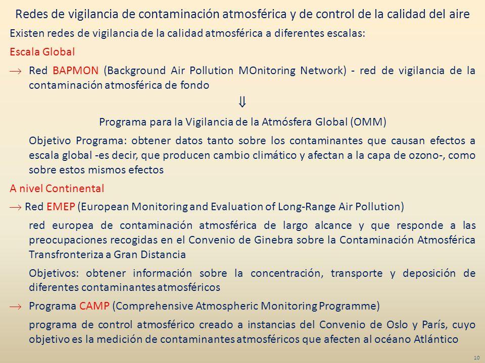 Programa para la Vigilancia de la Atmósfera Global (OMM)