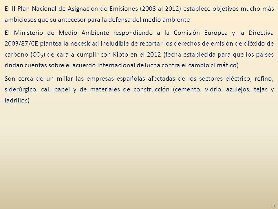 El II Plan Nacional de Asignación de Emisiones (2008 al 2012) establece objetivos mucho más ambiciosos que su antecesor para la defensa del medio ambiente El Ministerio de Medio Ambiente respondiendo a la Comisión Europea y la Directiva 2003/87/CE plantea la necesidad ineludible de recortar los derechos de emisión de dióxido de carbono (CO2) de cara a cumplir con Kioto en el 2012 (fecha establecida para que los países rindan cuentas sobre el acuerdo internacional de lucha contra el cambio climático) Son cerca de un millar las empresas españolas afectadas de los sectores eléctrico, refino, siderúrgico, cal, papel y de materiales de construcción (cemento, vidrio, azulejos, tejas y ladrillos)
