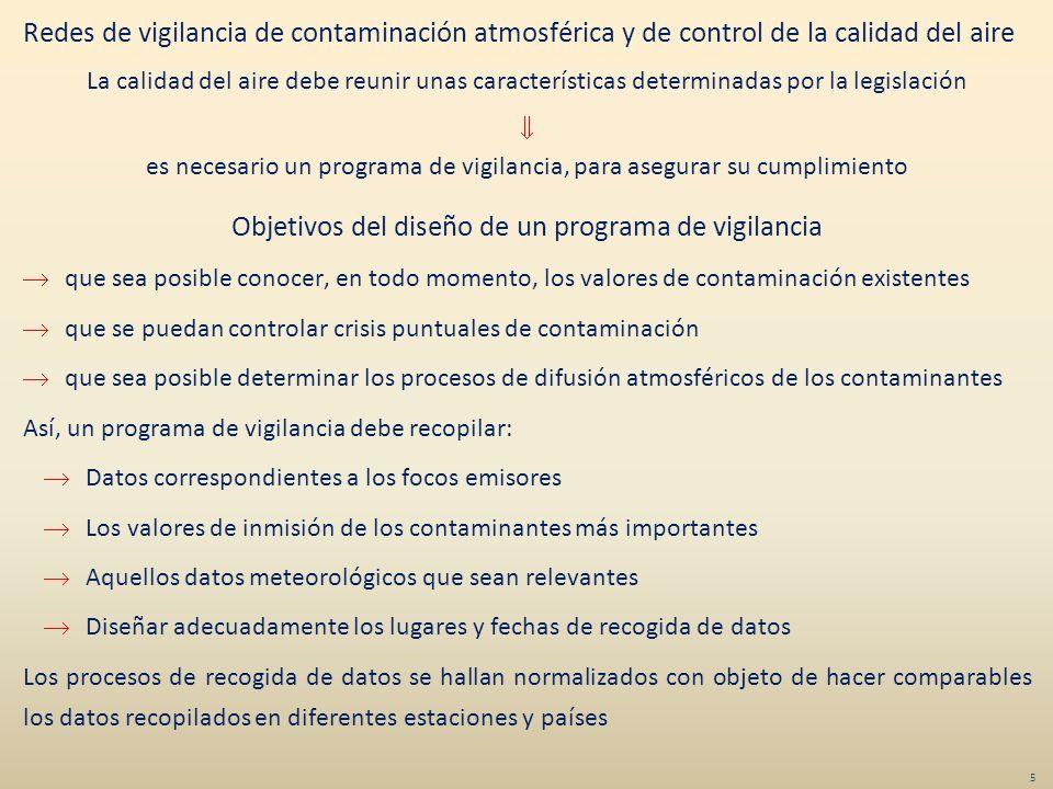 Objetivos del diseño de un programa de vigilancia