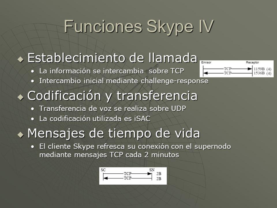 Funciones Skype IV Establecimiento de llamada
