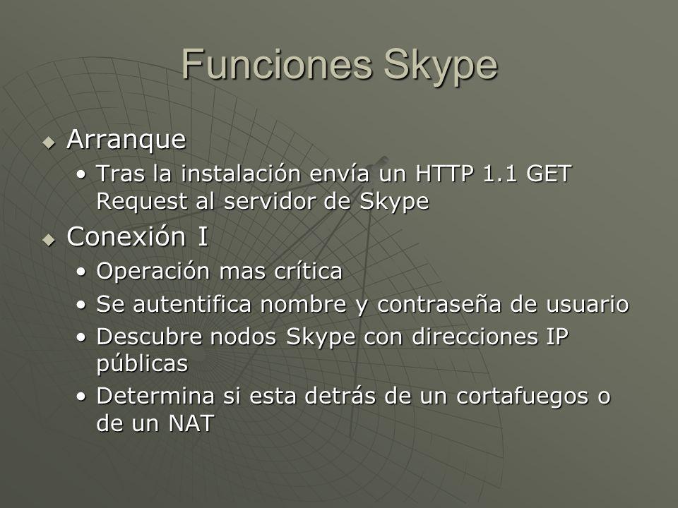 Funciones Skype Arranque Conexión I