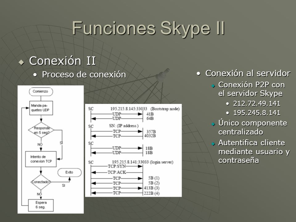 Funciones Skype II Conexión II Proceso de conexión