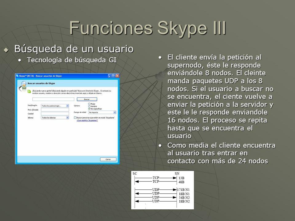 Funciones Skype III Búsqueda de un usuario Tecnología de búsqueda GI