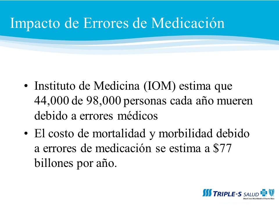 Impacto de Errores de Medicación