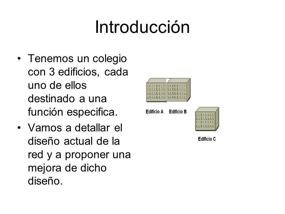 Introducción Tenemos un colegio con 3 edificios, cada uno de ellos destinado a una función especifica.