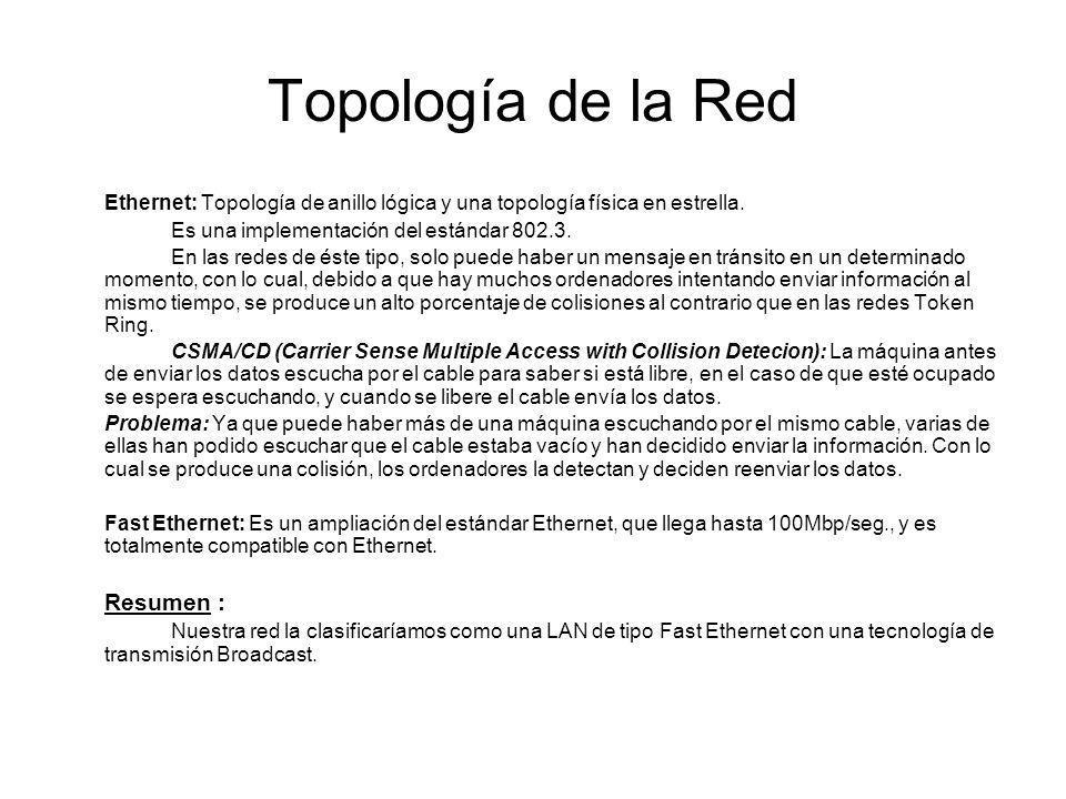 Topología de la Red Ethernet: Topología de anillo lógica y una topología física en estrella. Es una implementación del estándar 802.3.