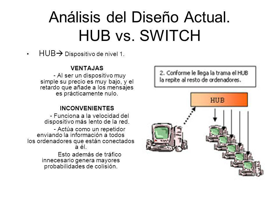 Análisis del Diseño Actual. HUB vs. SWITCH