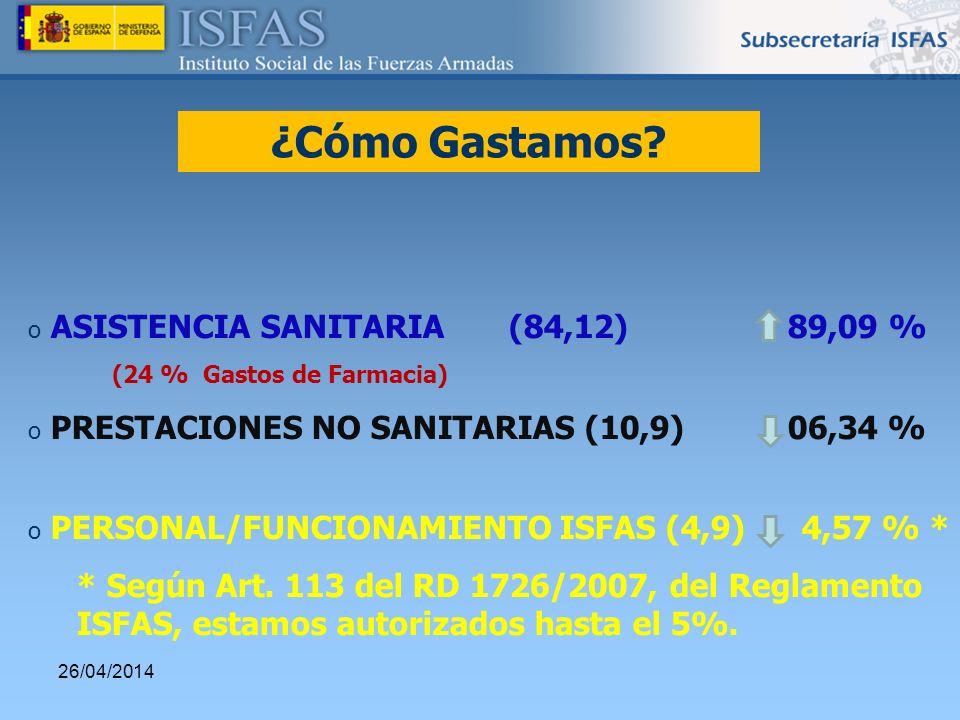 ¿Cómo Gastamos ASISTENCIA SANITARIA (84,12) 89,09 %
