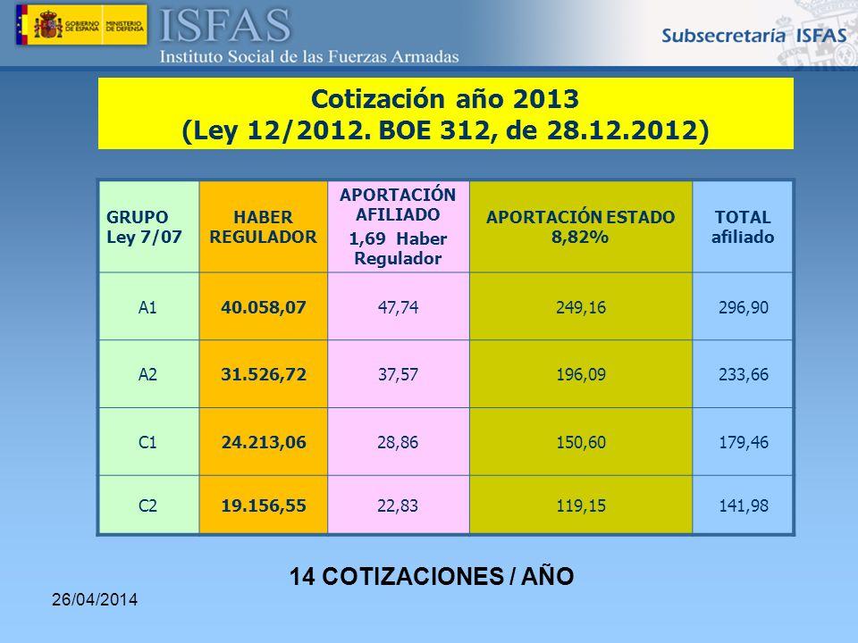 Cotización año 2013 (Ley 12/2012. BOE 312, de 28.12.2012)