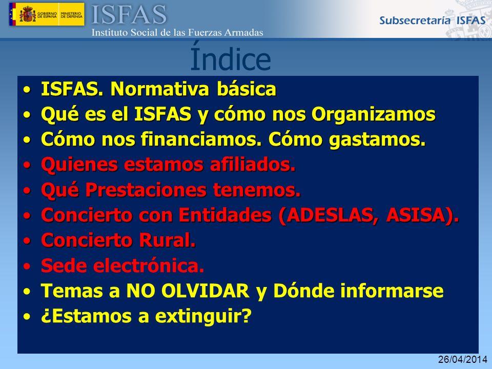 Índice ISFAS. Normativa básica Qué es el ISFAS y cómo nos Organizamos