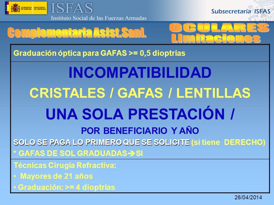 Complementaria Asist.Sani. CRISTALES / GAFAS / LENTILLAS