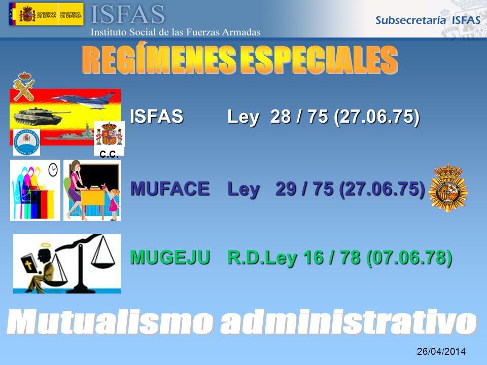 Mutualismo administrativo