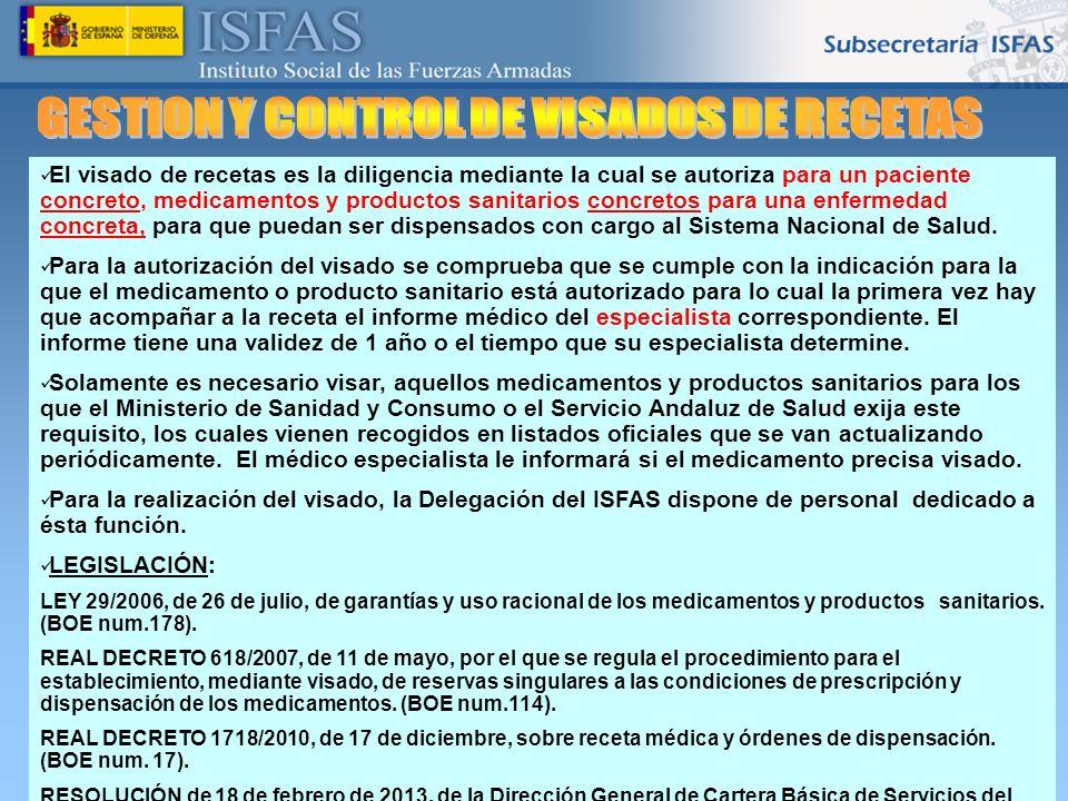 GESTION Y CONTROL DE VISADOS DE RECETAS