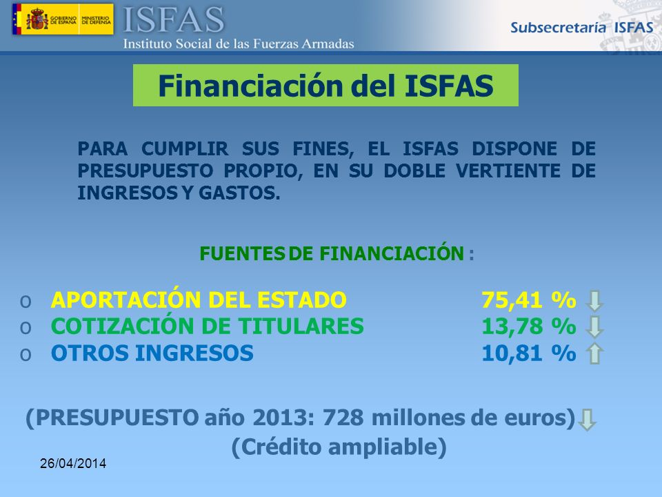 Financiación del ISFAS
