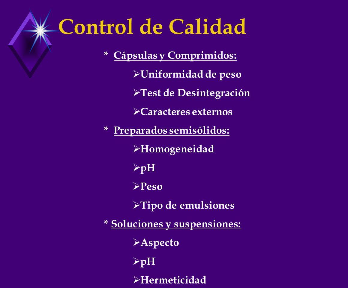 Control de Calidad * Cápsulas y Comprimidos: Uniformidad de peso