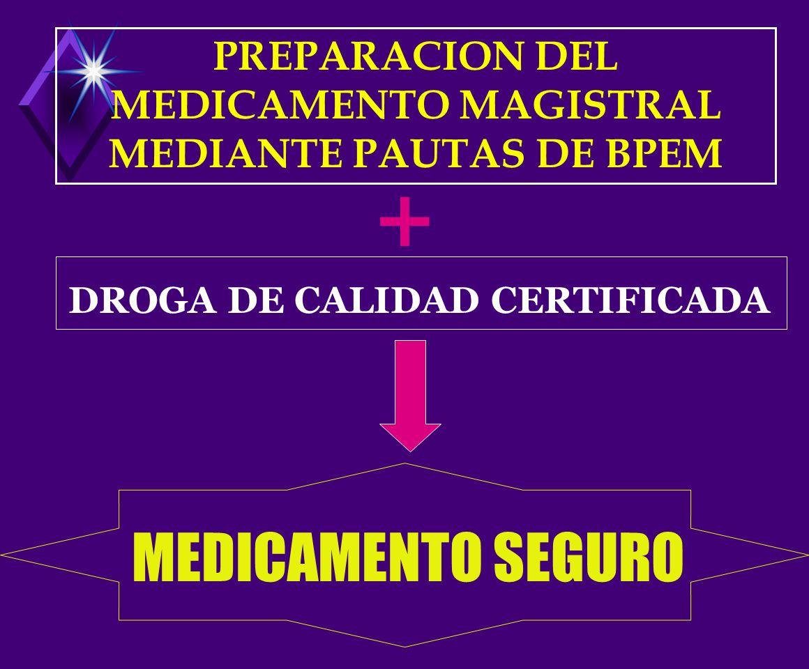 PREPARACION DEL MEDICAMENTO MAGISTRAL MEDIANTE PAUTAS DE BPEM
