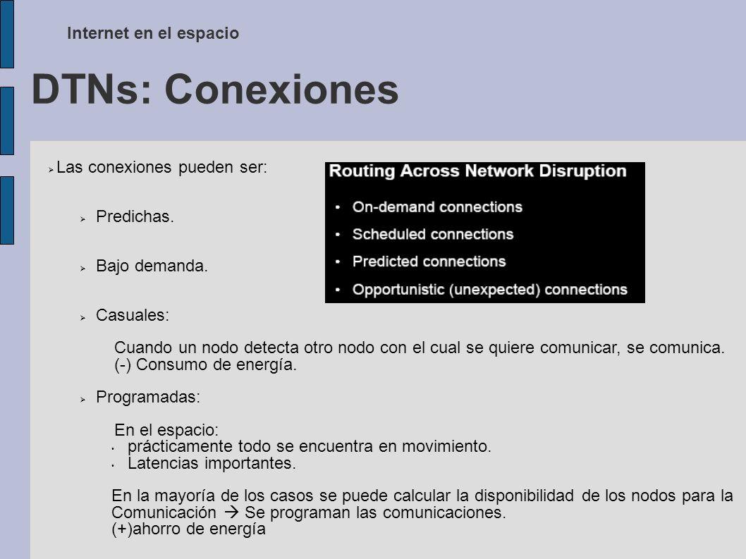 DTNs: Conexiones Internet en el espacio Las conexiones pueden ser: