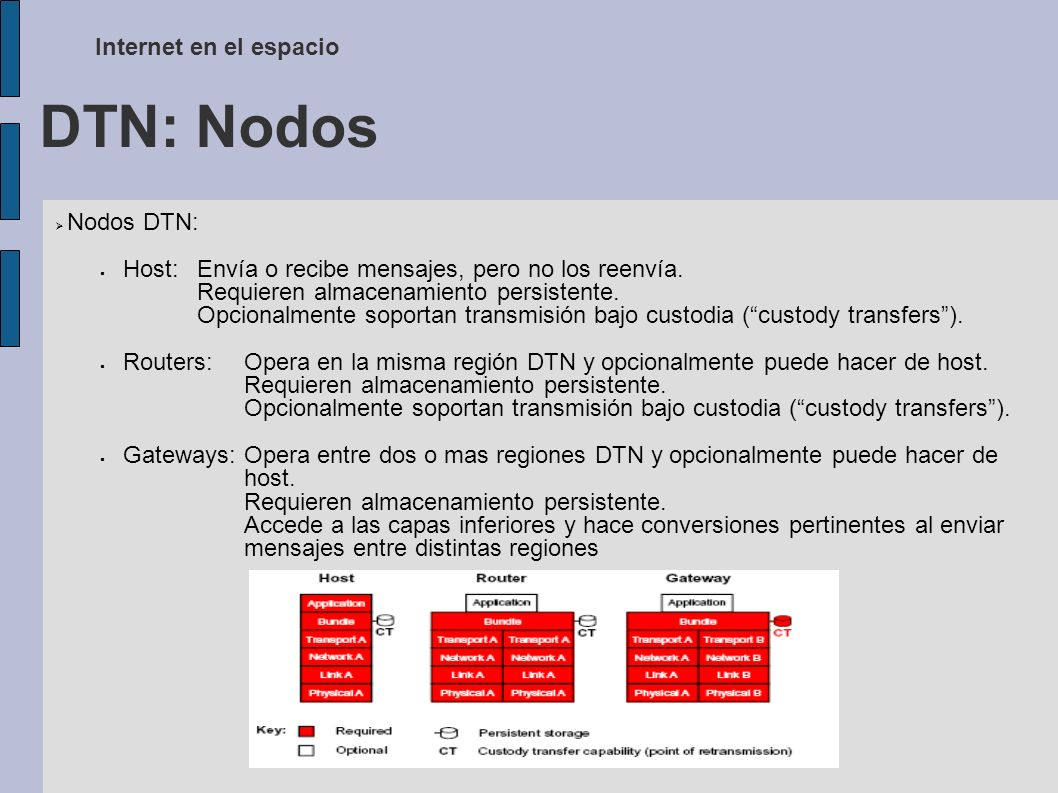 DTN: Nodos Internet en el espacio Nodos DTN:
