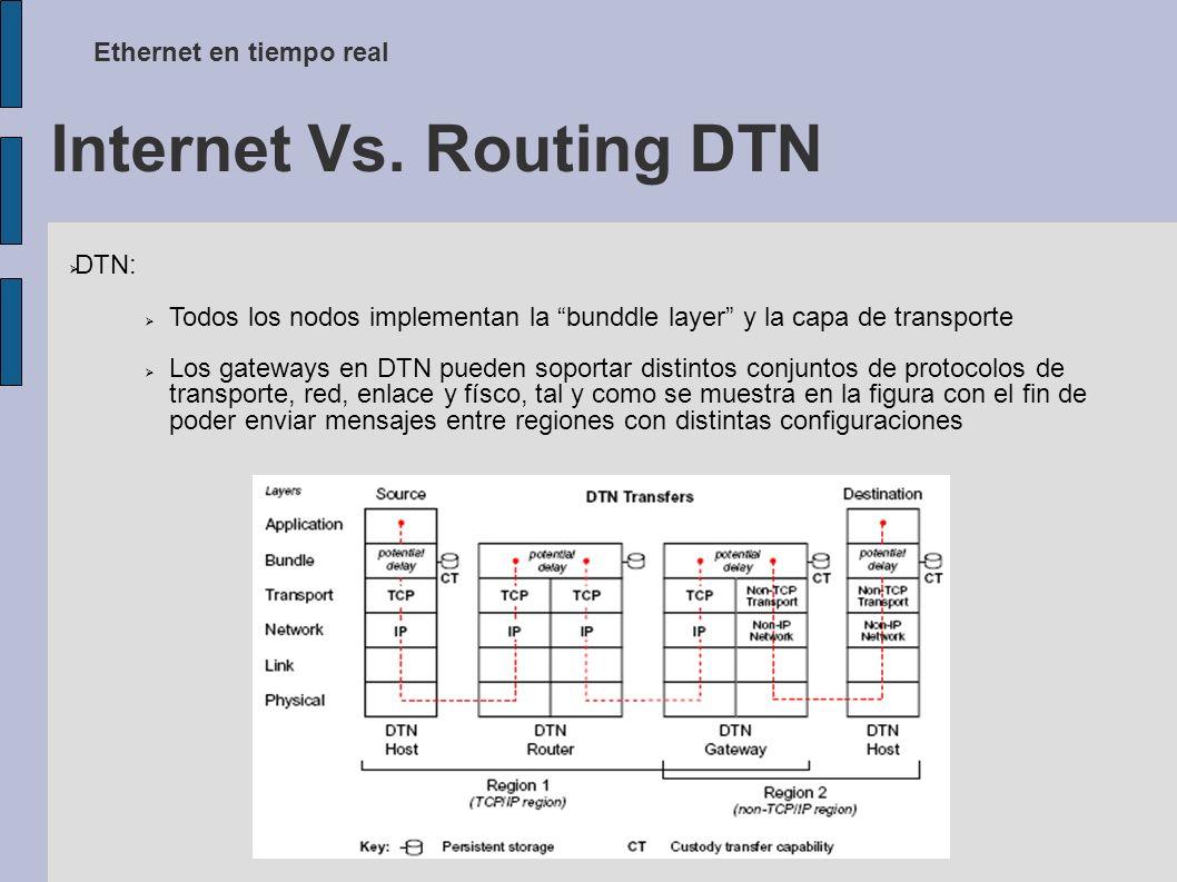 Ethernet en tiempo real