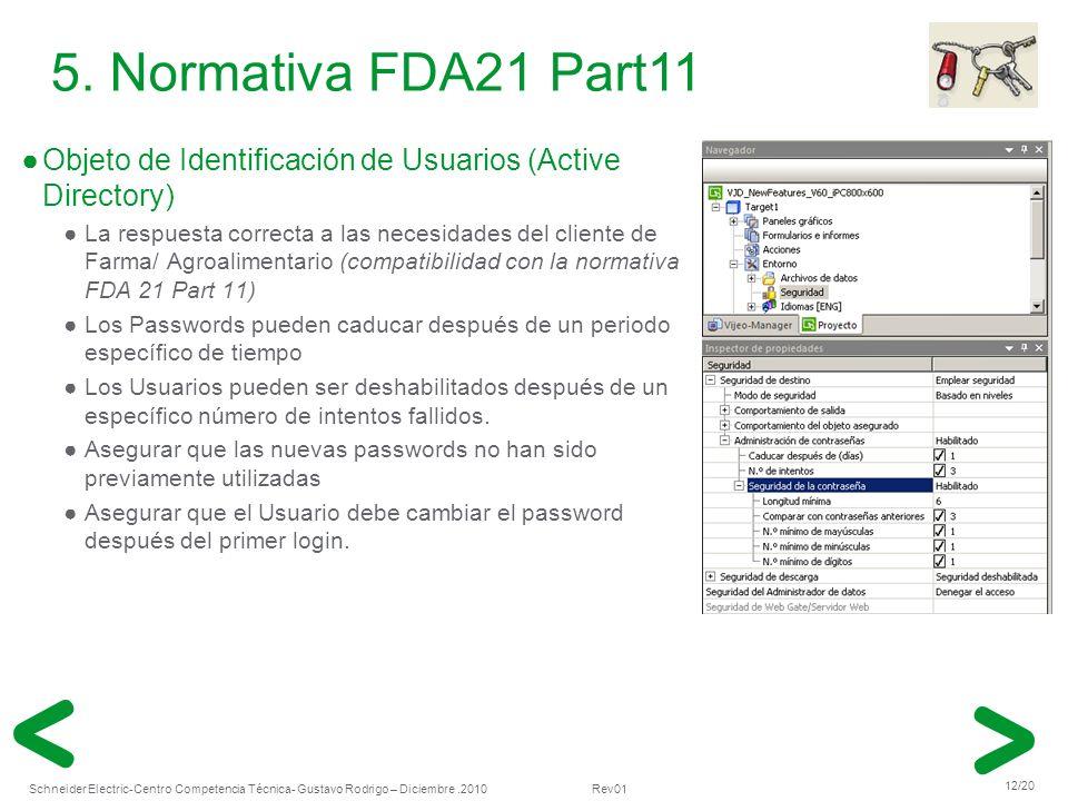 5. Normativa FDA21 Part11 Objeto de Identificación de Usuarios (Active Directory)
