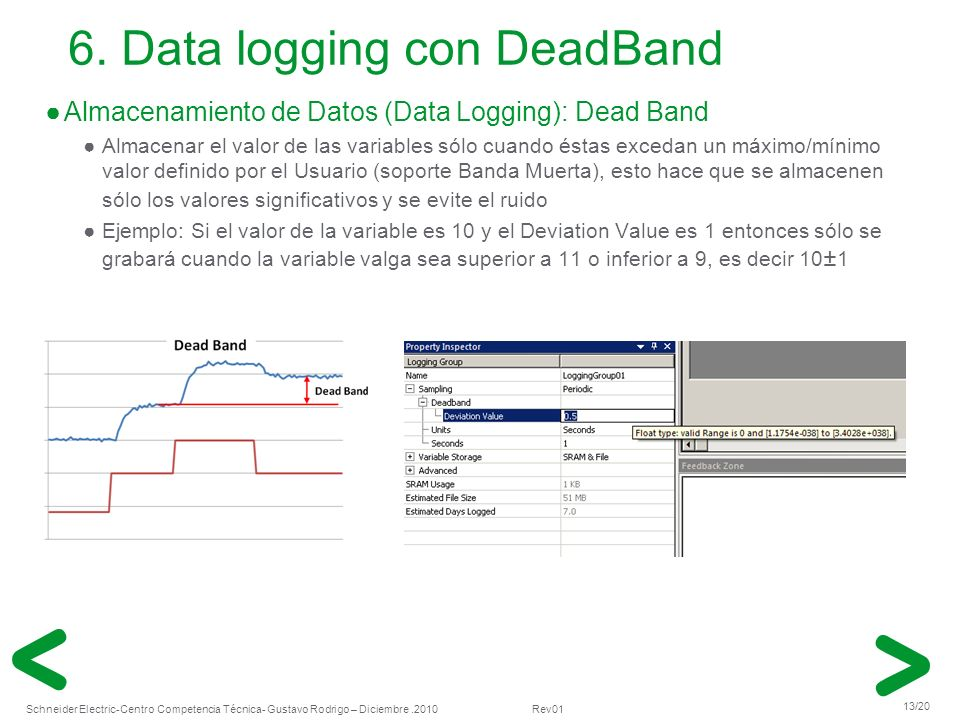 6. Data logging con DeadBand