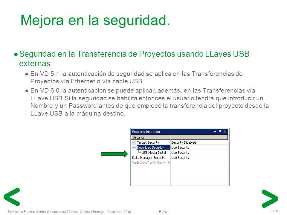 Mejora en la seguridad. Seguridad en la Transferencia de Proyectos usando LLaves USB externas.