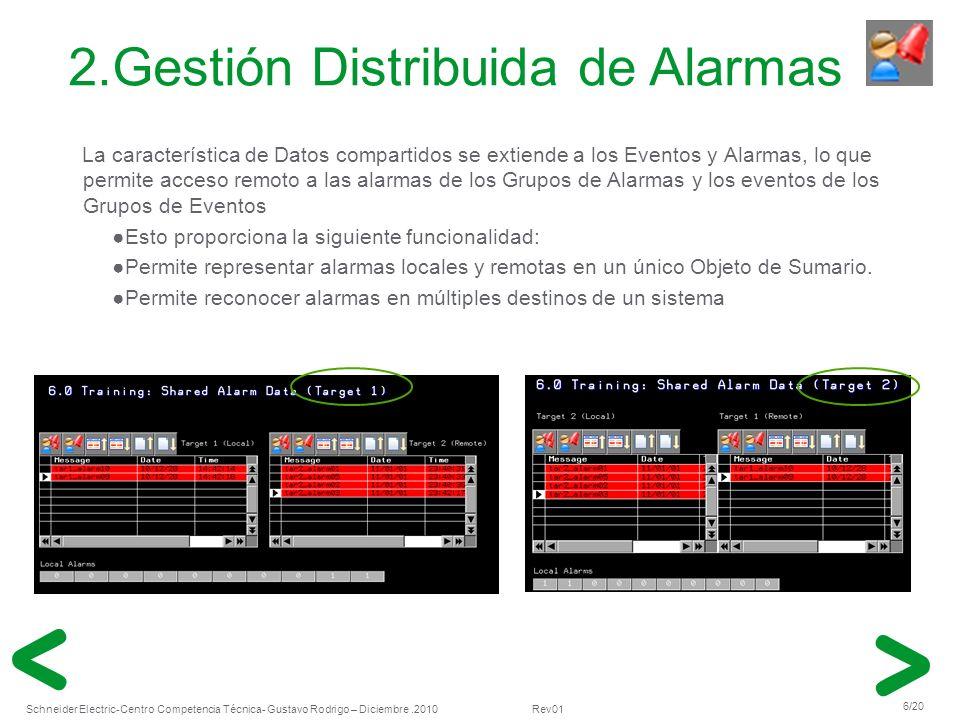 2.Gestión Distribuida de Alarmas