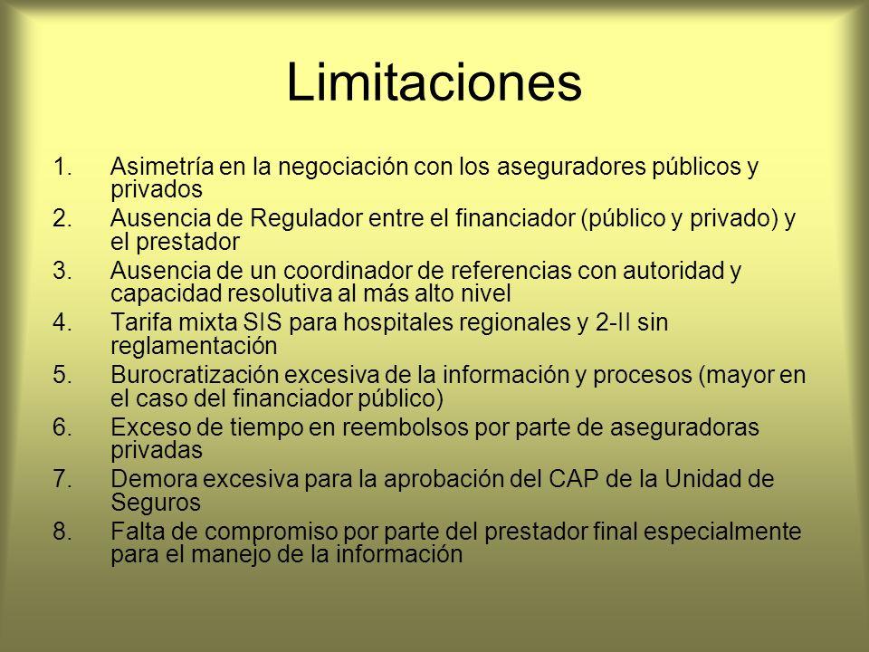 Limitaciones Asimetría en la negociación con los aseguradores públicos y privados.