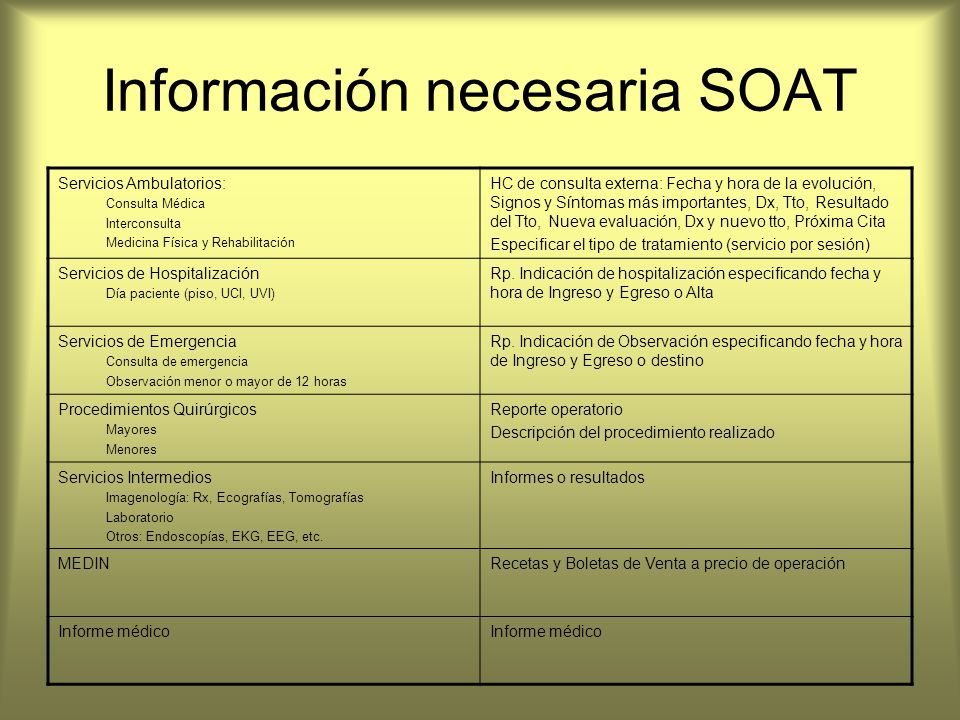 Información necesaria SOAT