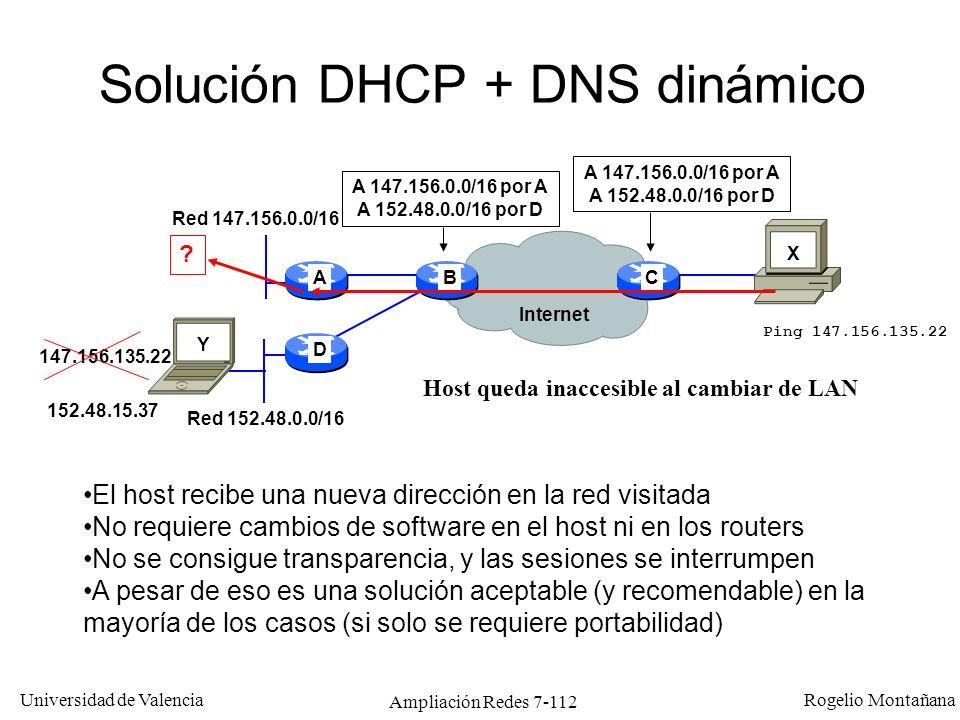 Solución DHCP + DNS dinámico