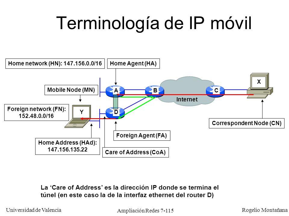 Terminología de IP móvil