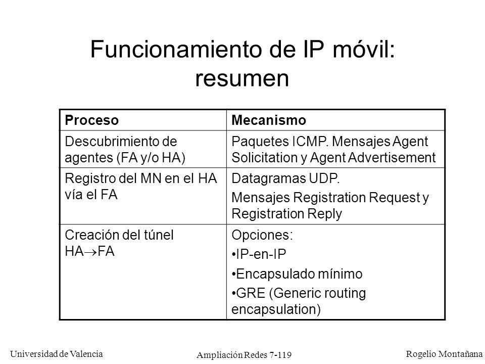 Funcionamiento de IP móvil: resumen