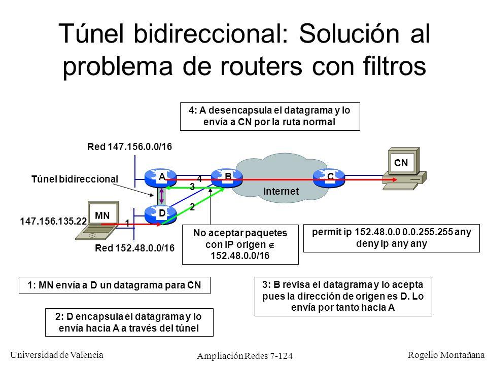 Túnel bidireccional: Solución al problema de routers con filtros