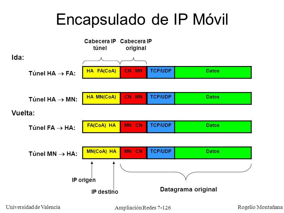 Encapsulado de IP Móvil