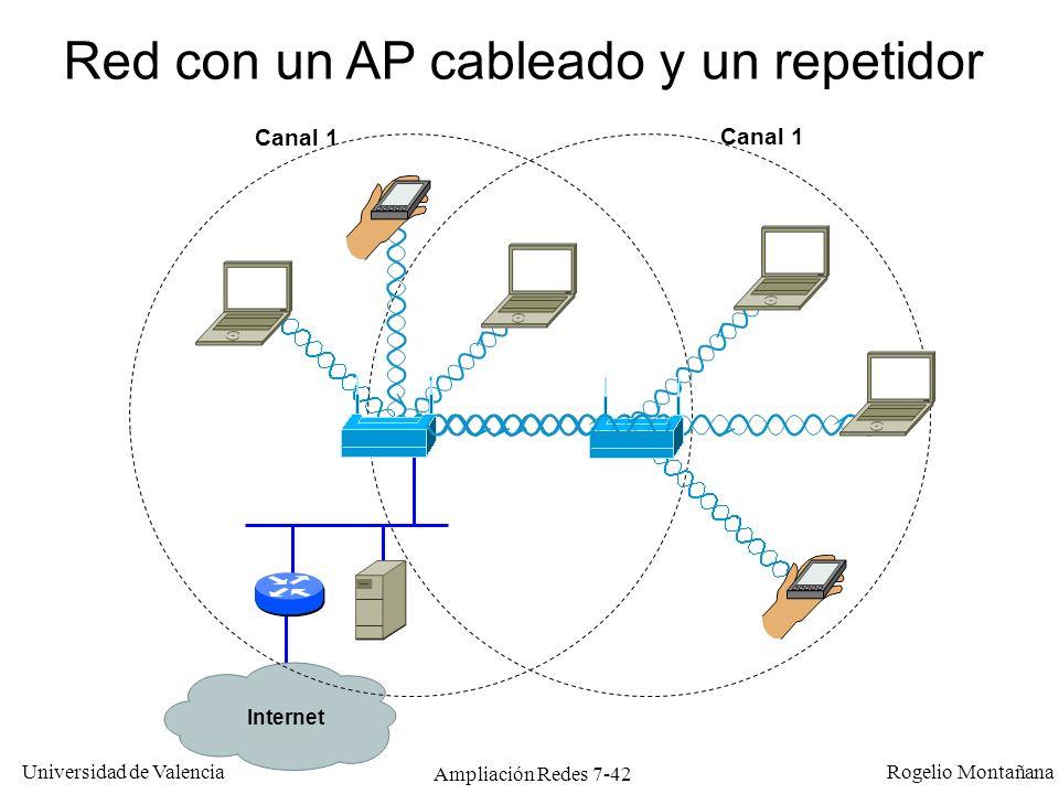 Redes Inalámbricas y Movilidad