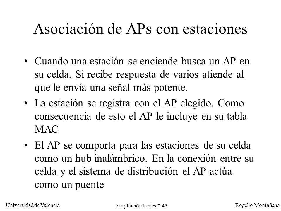 Asociación de APs con estaciones