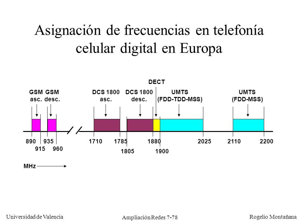 Asignación de frecuencias en telefonía celular digital en Europa