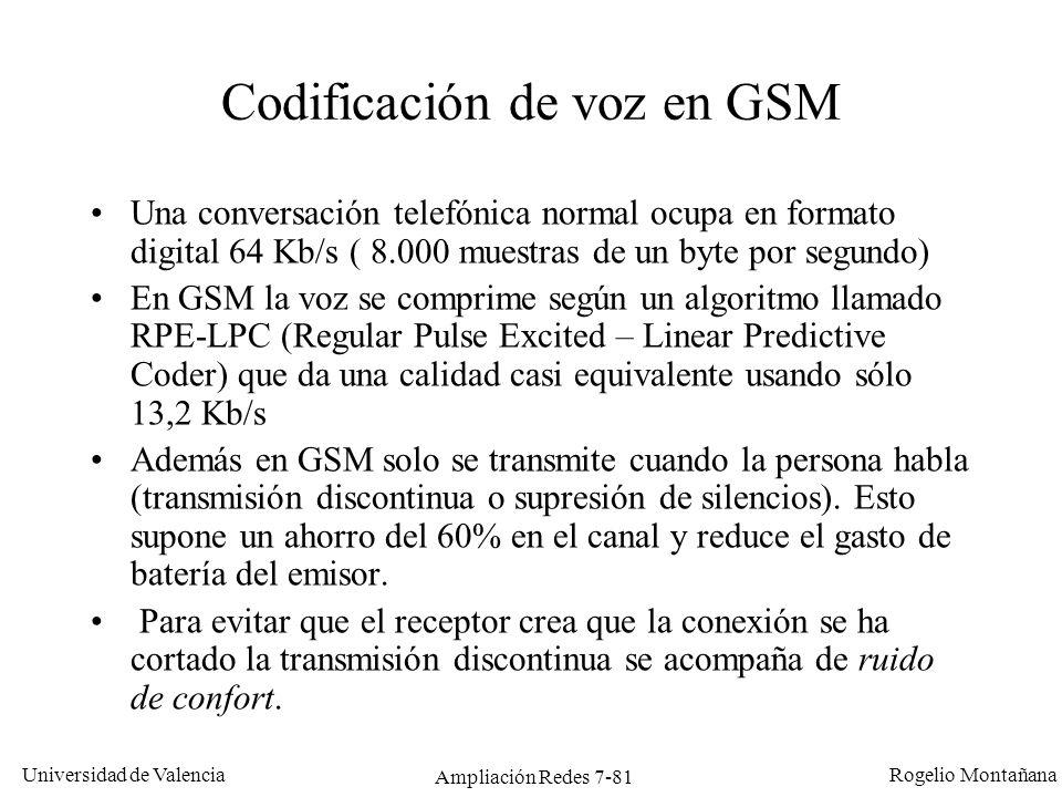 Codificación de voz en GSM